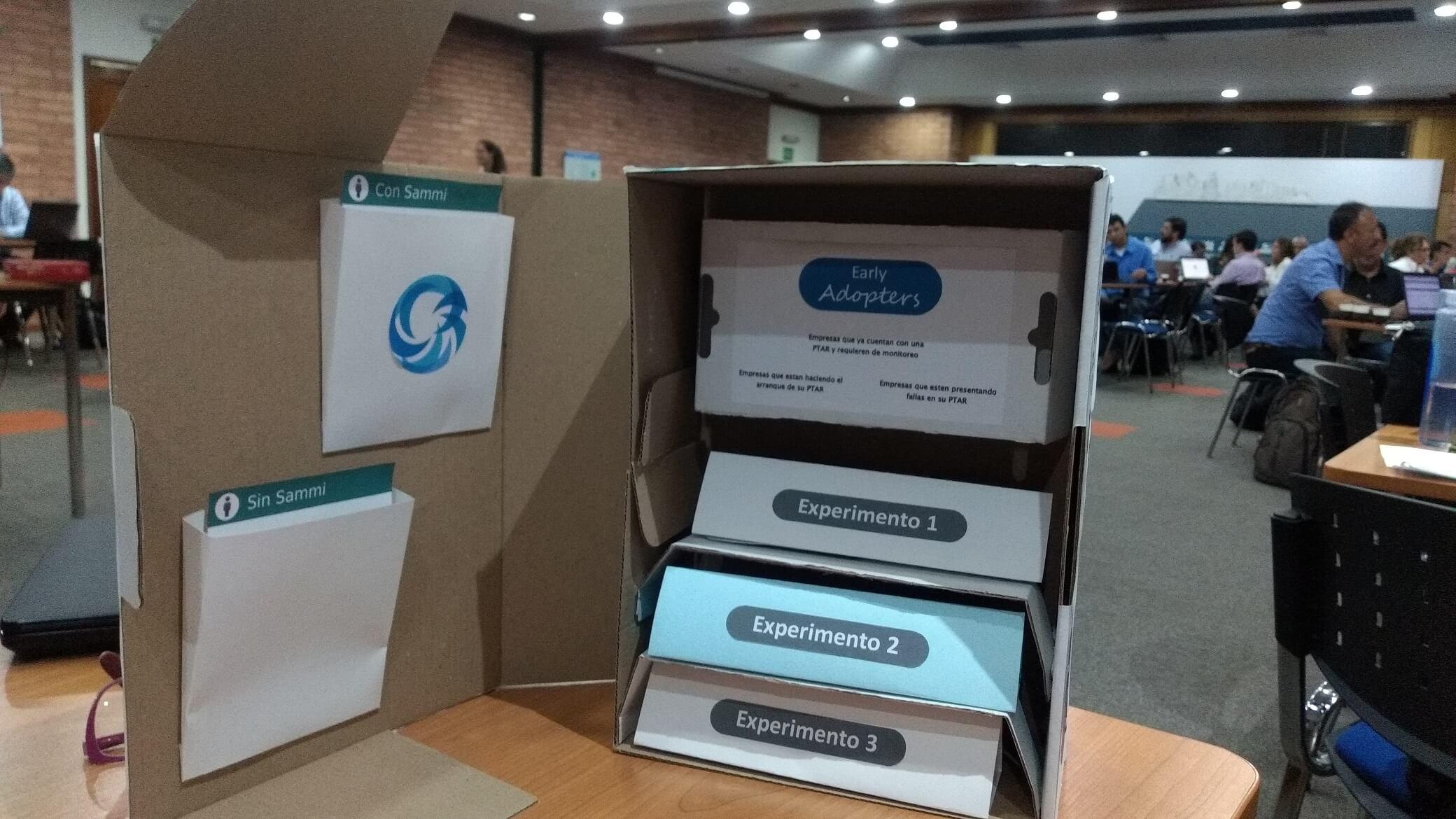 Boxotyping - Inside